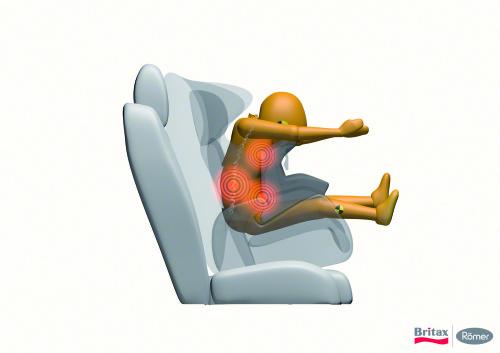 foteliki z osłoną tułowia obciążają brzuch i narządy wewnętrzne dziecka