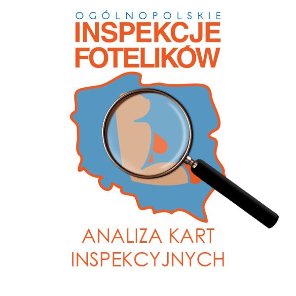 Analiza kart inspekcji foteliki pod lupa