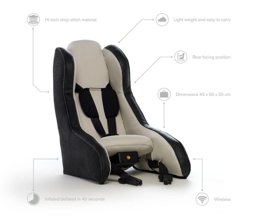 Volvo-nadmuchiwany-fotelik-8